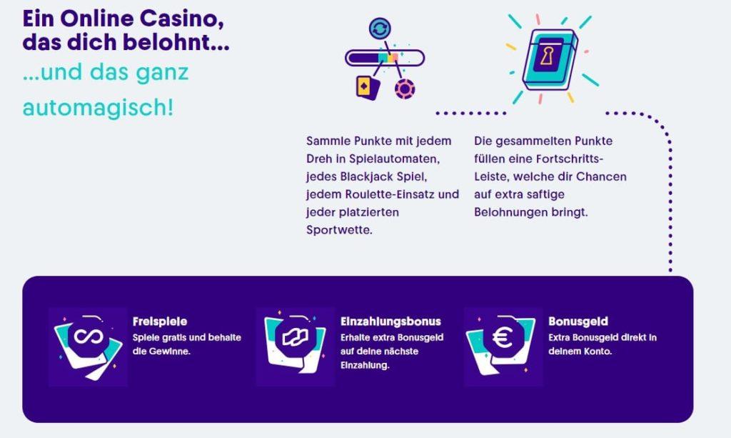 Casumo Casino Treueprogramm