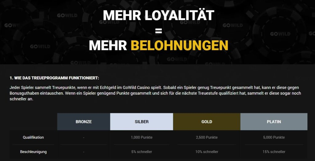 GoWild Casino Treueprogramm